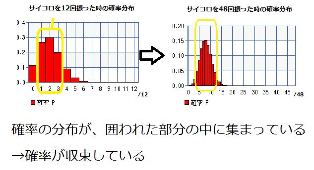 shusoku