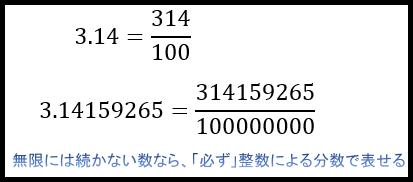 ratio314