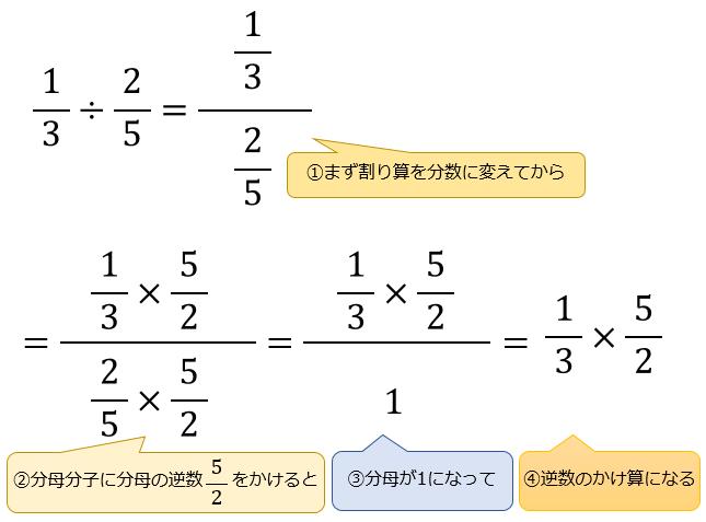 分数 の 掛け算