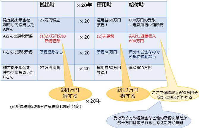 sample-27