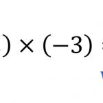 マイナス×マイナスは何故プラスになるのかを図を使って説明するとこうなる