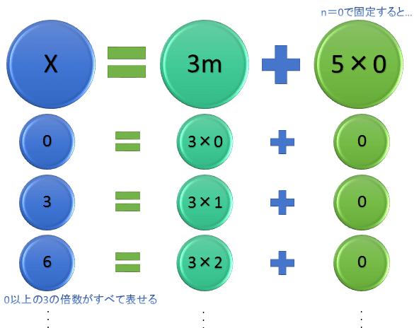 kotei1