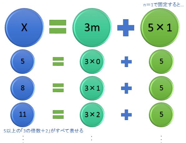 kotei2