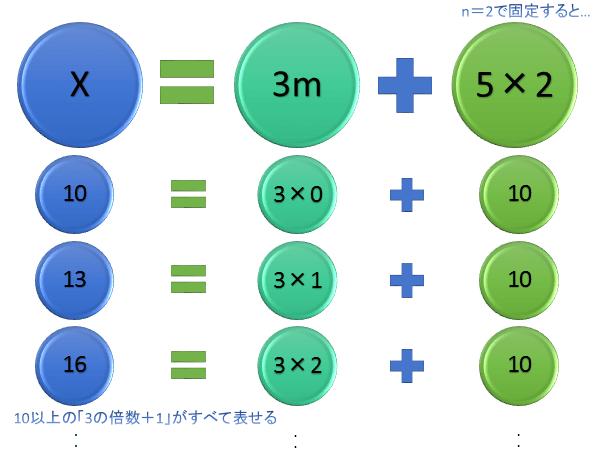 kotei3