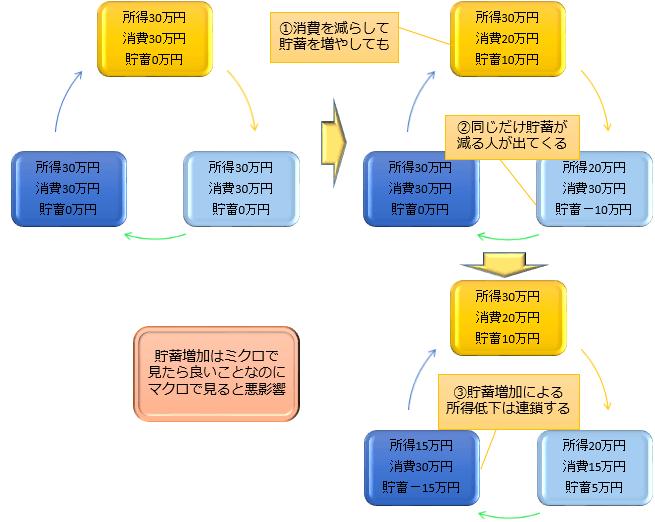 chochiku1