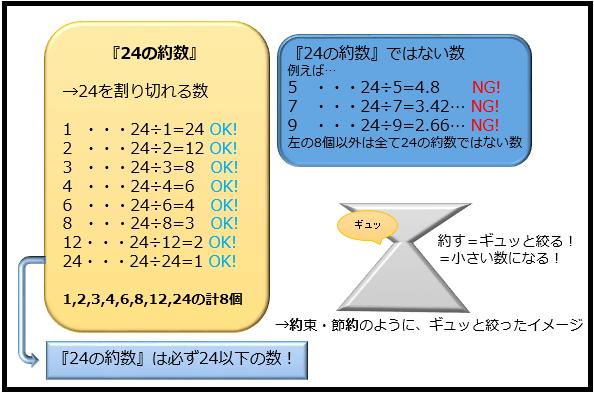 24-yakusu
