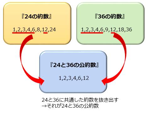 kouyakusu