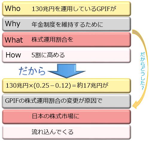 whexp3