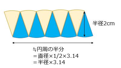 ap-rectangle