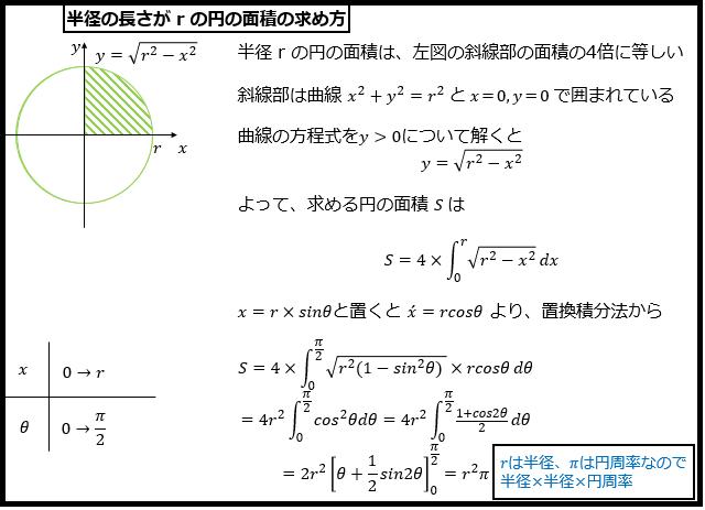 circle-sekibun