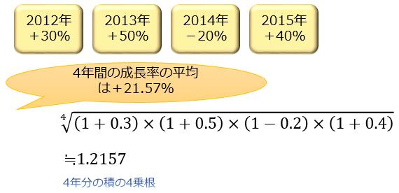 average3