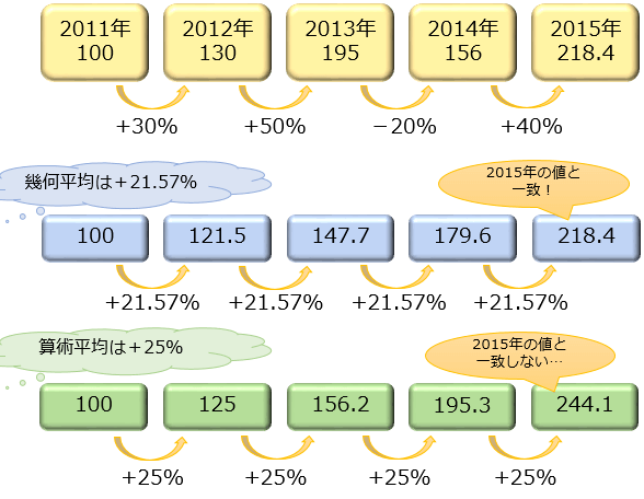 average4