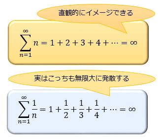 chowakyusu