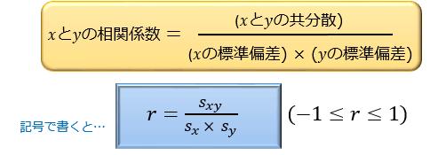 correlations1