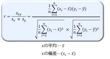 correlations2