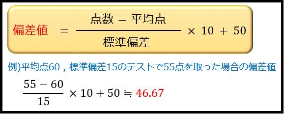 hensachi-Ko