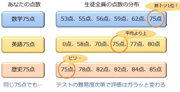 hensachi2