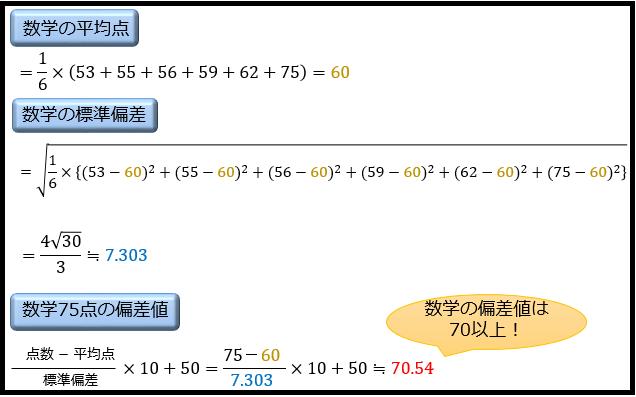 math-deviation