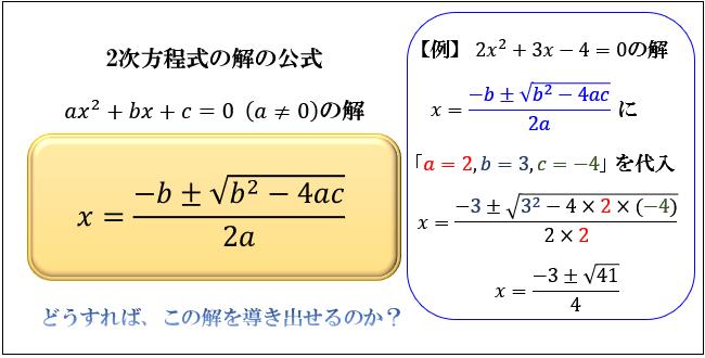 二 次 方程式 解 の 公式 証明