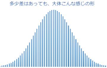 seiki-dosu
