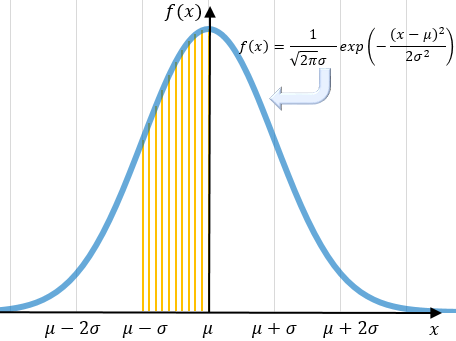 seikibunpu-graph