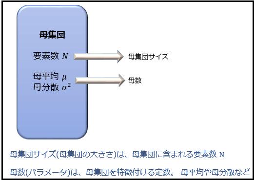 bosuu-parameter