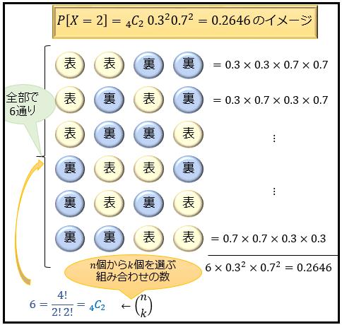 4c2-bin