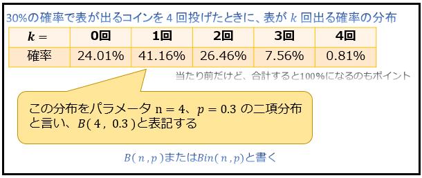 coin4-0-3