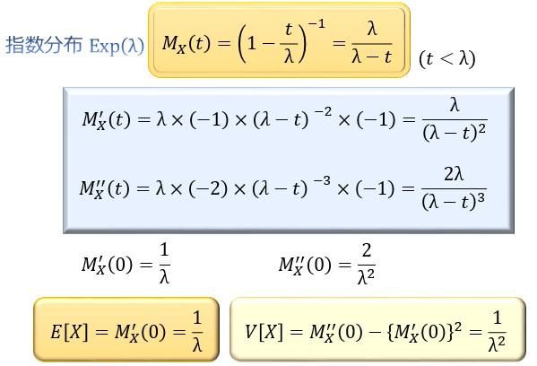 exp-mo