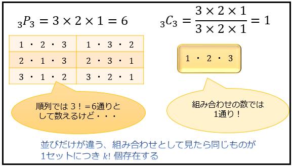 onaji-kumiawase