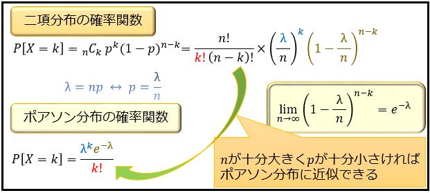 poisson-kinji1