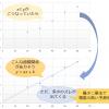 回帰分析・最小二乗法の公式の使い方を分かりやすく解説。公式から分かる回帰直線の性質とは?