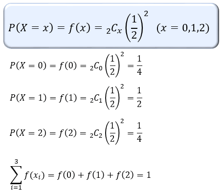 prob-function
