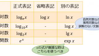 log,ln,lg,expはどういう意味?自然対数・常用対数・二進対数の使い分け
