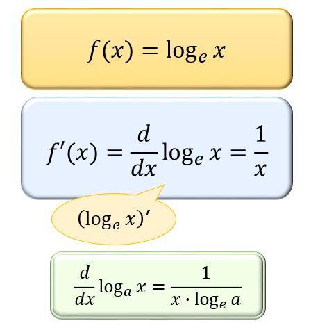 微分 計算 サイト