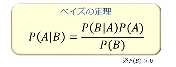 ベイズの定理とは何か。条件付き...