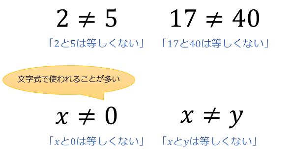 一般的には「x≠y」のように、数字の代わりに文字を使った式において、xはy以外の数字であることを表すために使われることが多いです。