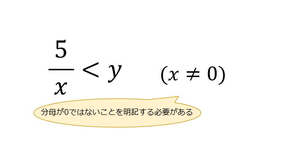 なぜこんな使い方をするかというと、数学には0で割ってはいけないルールがあるから。
