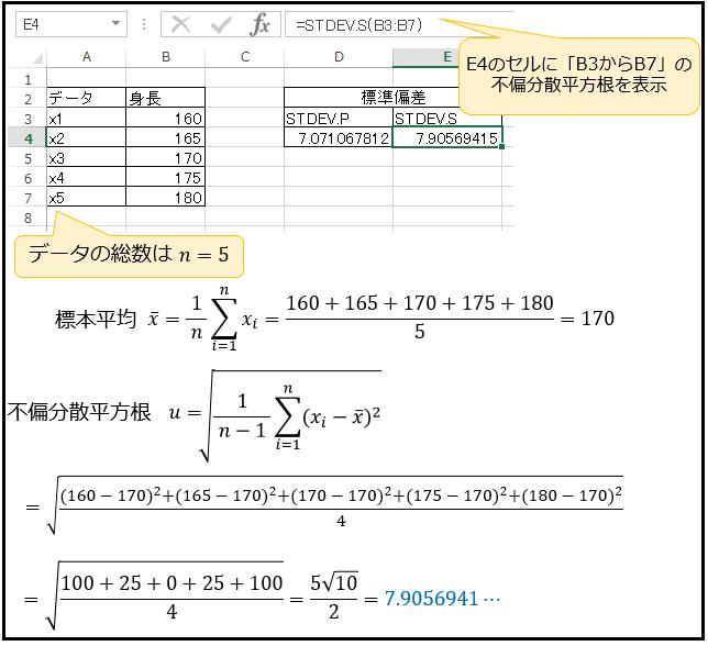 平方根 エクセル