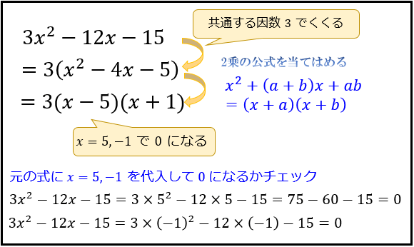x 2 − 4 x − 5 の形を見たときに「足したら