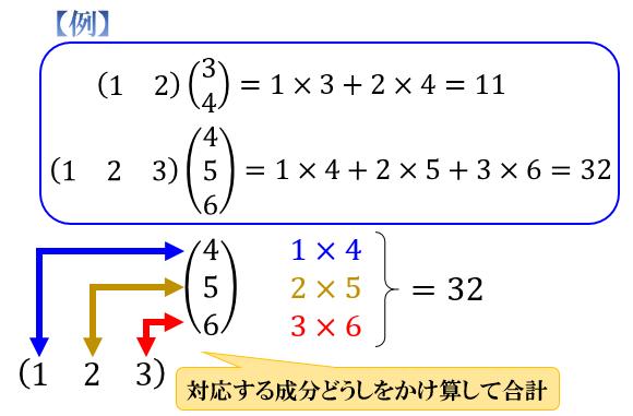 行列のかけ算のやり方まとめ 例題から分かる行列の積の考え方