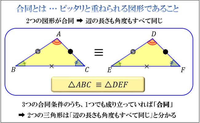 三角形の合同条件。相似条件と合...