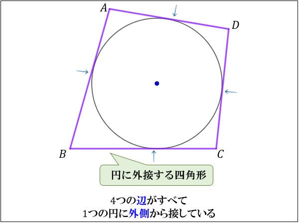 円に外接する四角形の性質まとめ向かい合った辺の合計が等しく