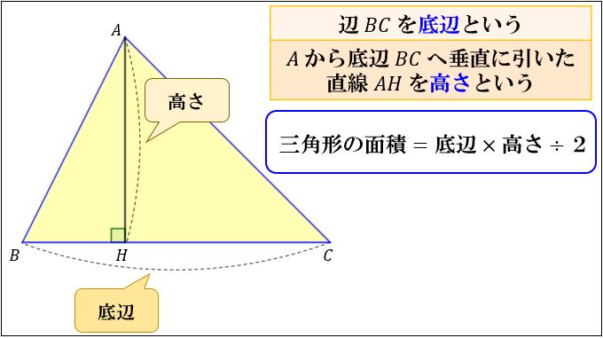 三角形の面積の求め方まとめ。タ...