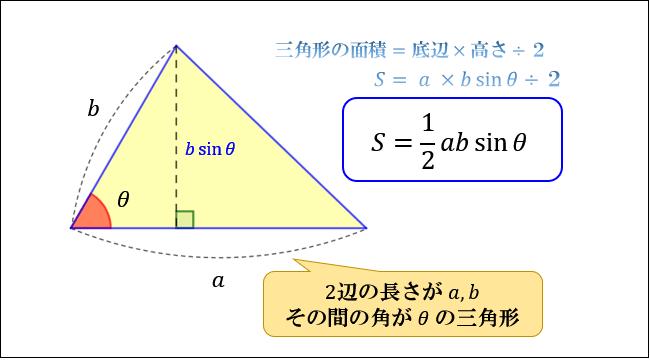 三角形の面積の求め方まとめ。タイプ別でわかる公式一覧|アタリマエ!