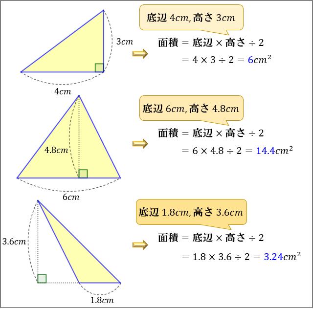 面積 三角形 公式 の