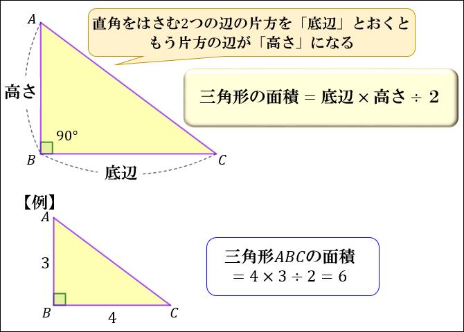 直角三角形の辺の長さ・合同条件・面積について|アタリマエ!