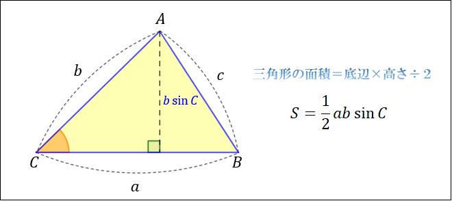 ヘロンの公式とは。図解でわかるその仕組みと証明方法|アタリマエ!