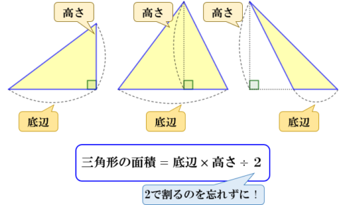 三平方の定理の計算と公式の証明について【直角を作りだす ...
