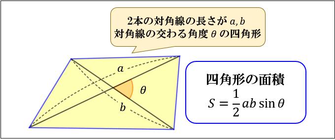 四角形の面積の求め方まとめタイプ別でわかる公式一覧